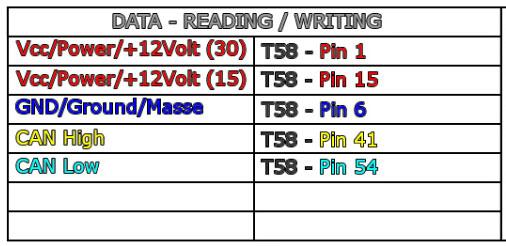 comment utiliser ktag pour lire et  u00e9crire benz edc17cp46